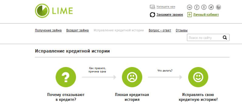 Исправление кредитной истории лайм трудовой договор для фмс в москве Войковский 2-й проезд