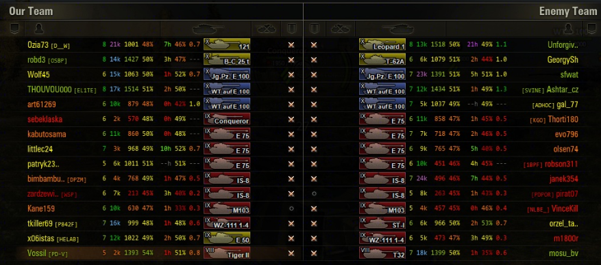 Is World Bad Tanks Matchmaking Of