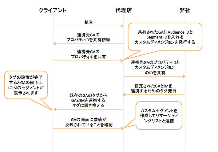 f:id:yanashi:20131105004519g:plain
