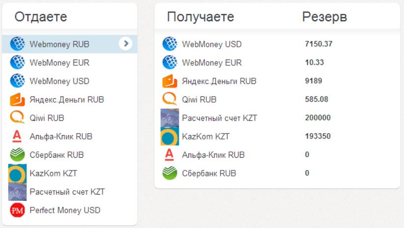 Банкоматы УкрСиббанк в Виннице: адреса, время работы