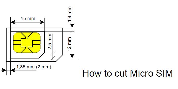Обрезать симку в микро в домашних условиях