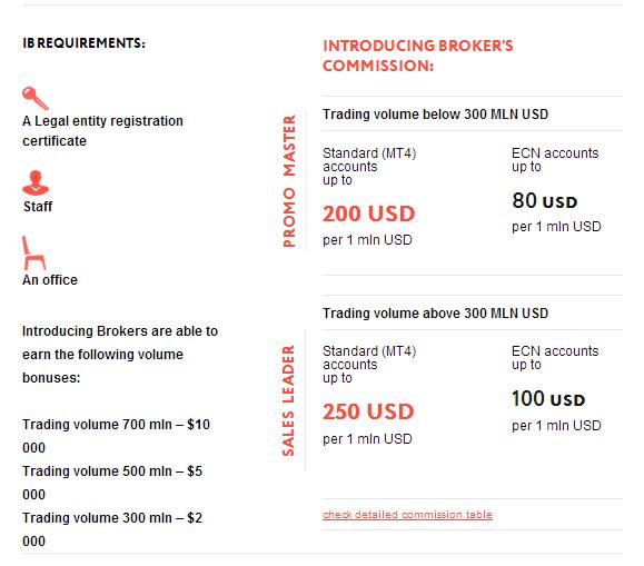 Introducing broker website design