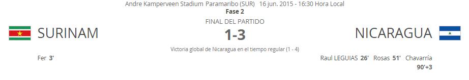 Nicaragua avanza a la 3° Ronda y elimina a Surinam