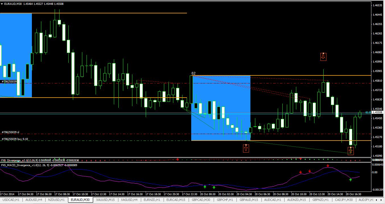 Forex spot trade