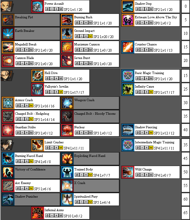 fortnite skill tree tier 1 guide