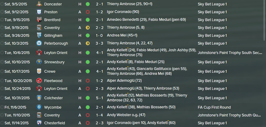 A manager 39 s diary nearly unbeaten but still not the - Spanish second division league table ...