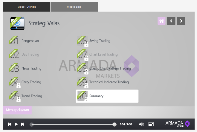100 forex brokers armada markets