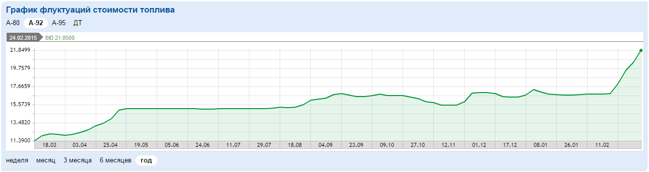 Черный рынок валюты москва