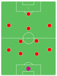 formation 4-2-3-1