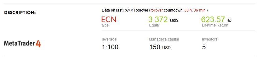 Pamm ranking