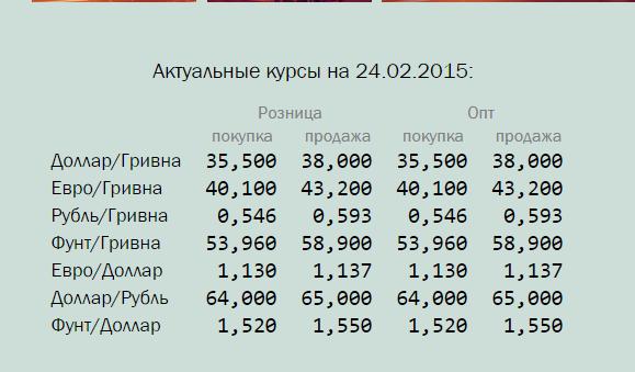 Увеличить 100 гривен купюра украина 2014