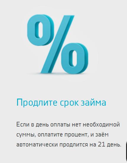 кредит смсфинанс