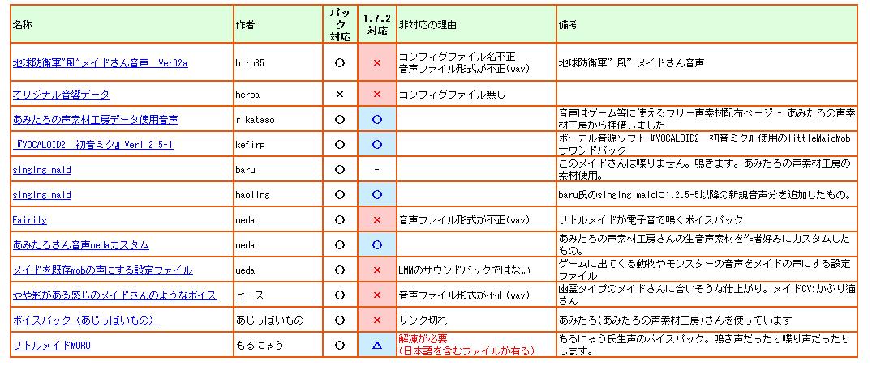 MOD解説/SlashBladeMod - Minecraft Japan Wiki - アットウィキ
