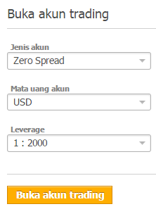 Forex daily spread