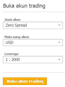 Forex trading zero spread