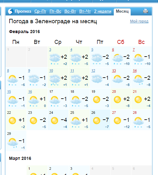 Владимир: погода в июле 2018 - Прогноз погоды AccuWeather для