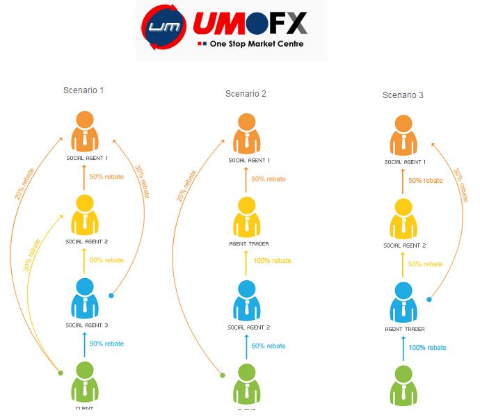Non dealing desk forex brokers list