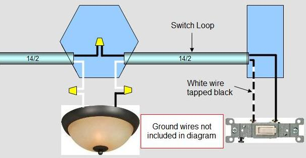 e4d7a42e0bc9f50120c5870084088ecc power entering recessed light then switch possible? ar15 com wiring diagram power to light then switch at fashall.co