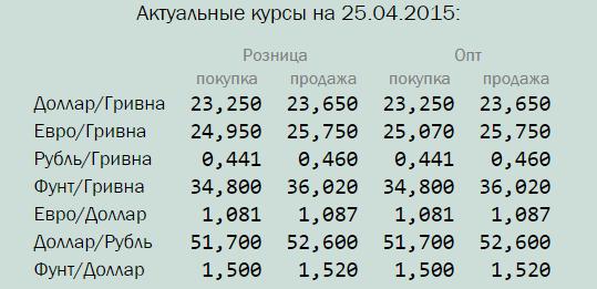 Украина рассчитывает, что ЕС выделит 110 млн евро на поддержку экономических реформ - Цензор.НЕТ 2674