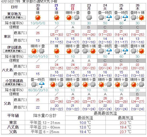 【DMM.R18】FLOWER KNIGHT GIRL 〜X指定〜 part3219 [無断転載禁止]©bbspink.com->画像>100枚