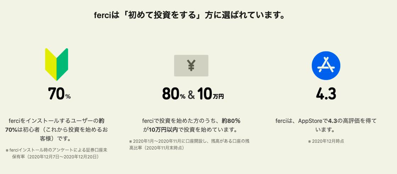 ferciの使っているユーザーの特徴 参照:https://www.ferci.jp/
