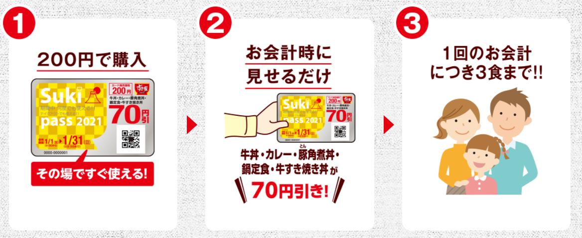 Sukipass_使い方