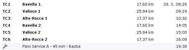 WRC: CORSICA Linea - Tour de Corse [28-31 Marzo] 02e2a7ded1b0bc2f2ef77c6977d8dd9b