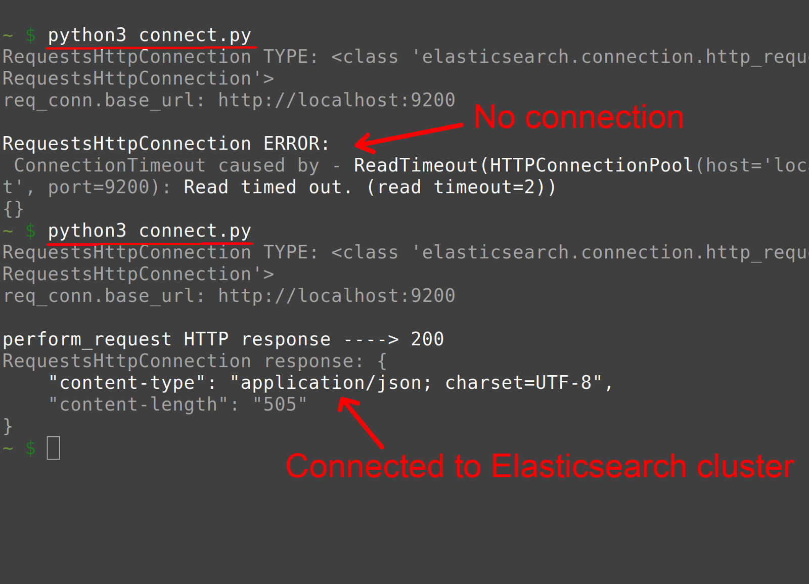 Use Python To Check If An Elasticsearch Cluster Is Running