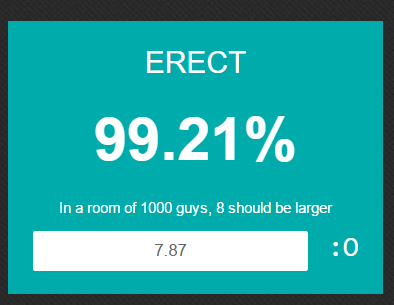 Guys bragging aobut cock size long