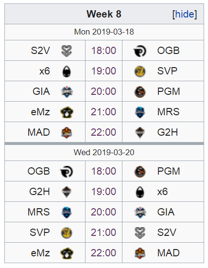 Enfrentamientos de la última semana de SLO. Fuente: https://lol.gamepedia.com/LVP_SuperLiga_Orange/2019_Season/Spring_Season