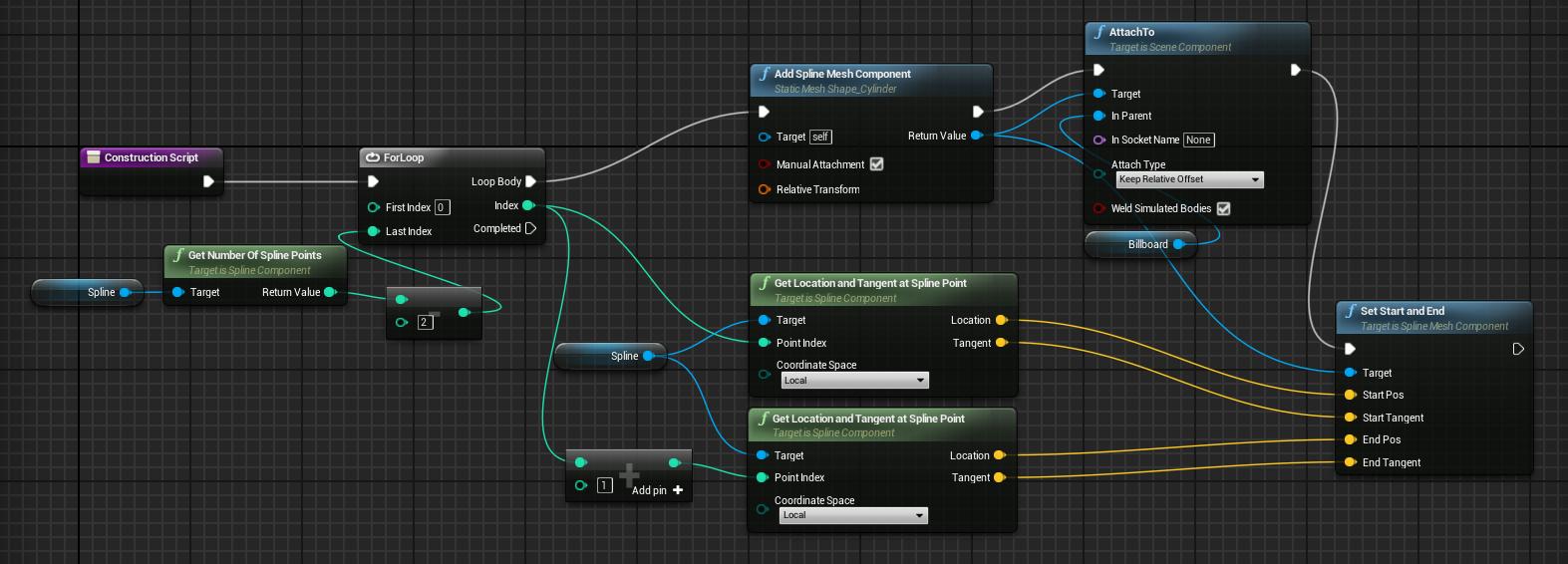 Splinemesh overlap event wont trigger unreal engine forums blueprint event graph malvernweather Image collections