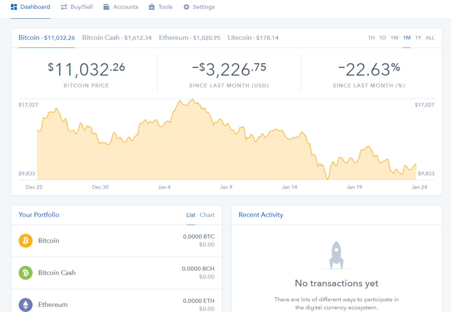 Coinbase dashboard on the first login