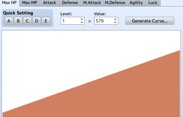 Enemy level Curves  | RPG Maker Forums