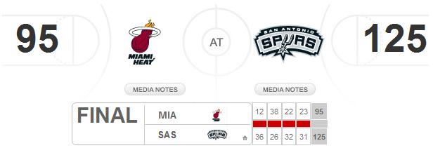 04.03.2011 / Miami Heat @ San Antonio Spurs