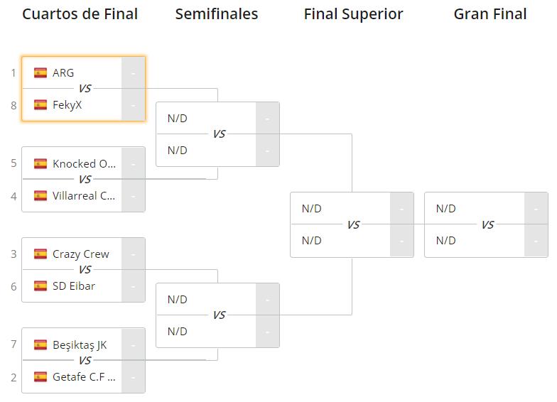 Cuadro del último clasificatorio de la Movistar eSports Series, que otorgará dos plazas para la ESL Masters. Fuente: https://play.eslgaming.com/rocketleague/europe/rocketleague/major/movistar-esports-series-2019-s5-playoffs-spain/bracket/?contestantId=13486962