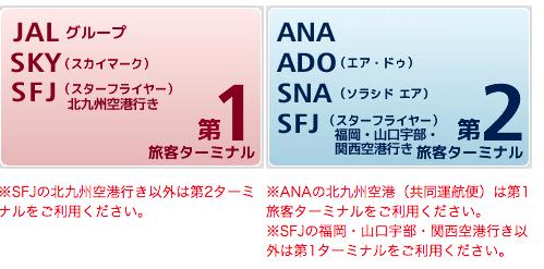 羽田空港 何番ターミナル?飛行機会社・遅延・欠航情報 3