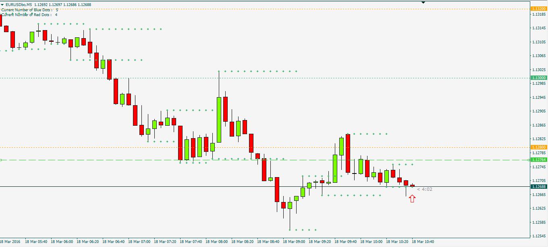 Binary trader pro ea