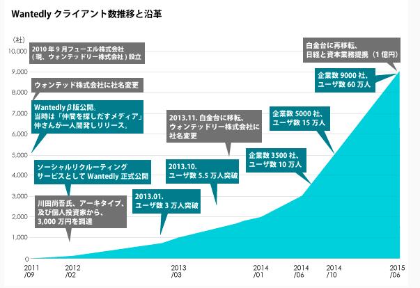 日本で働く外国人 78.8万人 ウォンテッドリーのリザ・ヴェンティッグさん 12