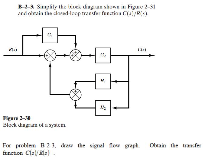 simplifying block diagrams transfer functions periodic. Black Bedroom Furniture Sets. Home Design Ideas