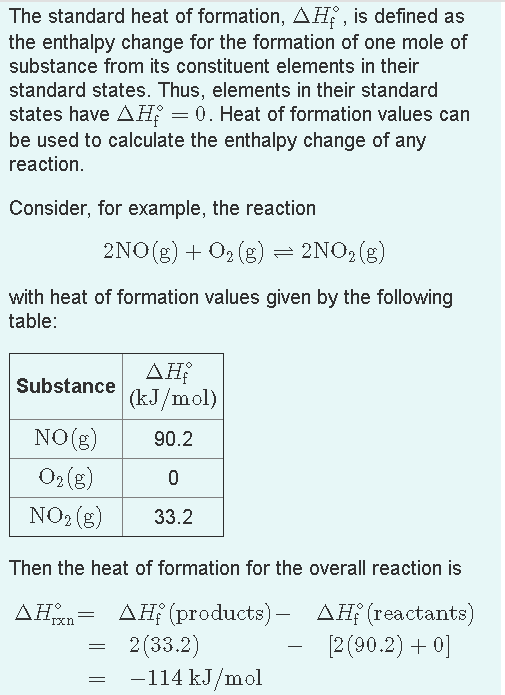 Solved: The Standard Heat Of Formation, ДНі , Is Defined A ...