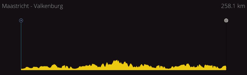 Amstel Gold Race | 1.HC | (12/04) 0dbc8aa42439da2ff4c2f09be8918b82