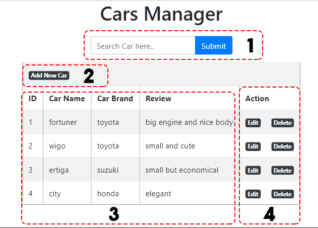 Image show the index page of the Cars Manager application