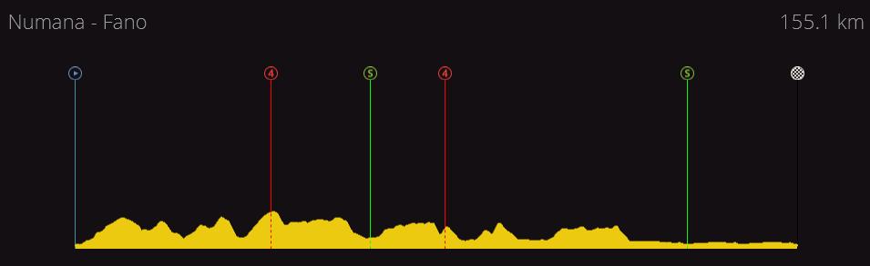 Tirreno - Adriatico | 2.HC | (24/03-30/03) 0fca1cf98781fb19c36601bf2a14b121