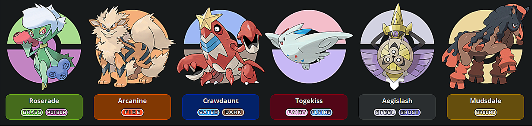 What Is A Good In Game Team For Sword And Shield Pokebase Pokemon Answers Metal pin button fanart of your favorite pokemons of generation 8 this set includes: good in game team for sword and shield