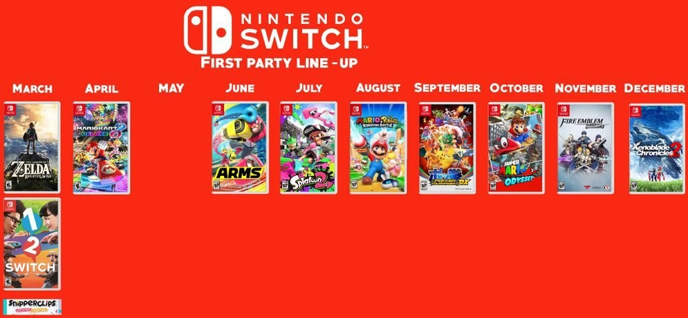 Guia Juegos Exclusivos De Nintendo Switch Nintendo Switch 3djuegos