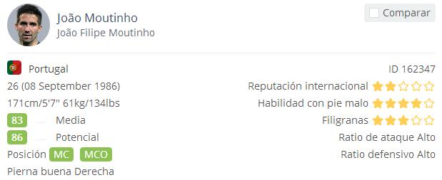 Joao Moutinho (83) 12e759e9e533c66655e834ddee48f88c