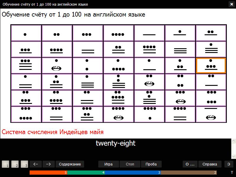 Обучение счёту (система счисления Индейцев Майя)