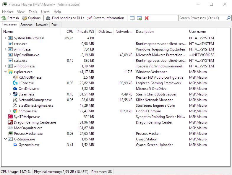 Task manager displaying cpu usage as 100%?
