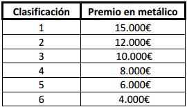 Campeonatos Regionales 2020: Información y novedades - Página 4 1338f8b1f47e19c01c62490586daeb8f