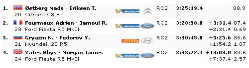 WRC: 88º Rallye Automobile de Monte-Carlo [20-26 de Enero] - Página 13 138ad04312760a847efbef7bb1c599eb